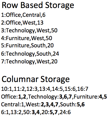 row-v-col-storage