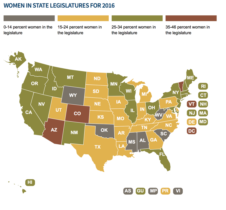 Women in Legislature - Original