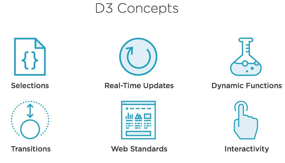 d3-concepts