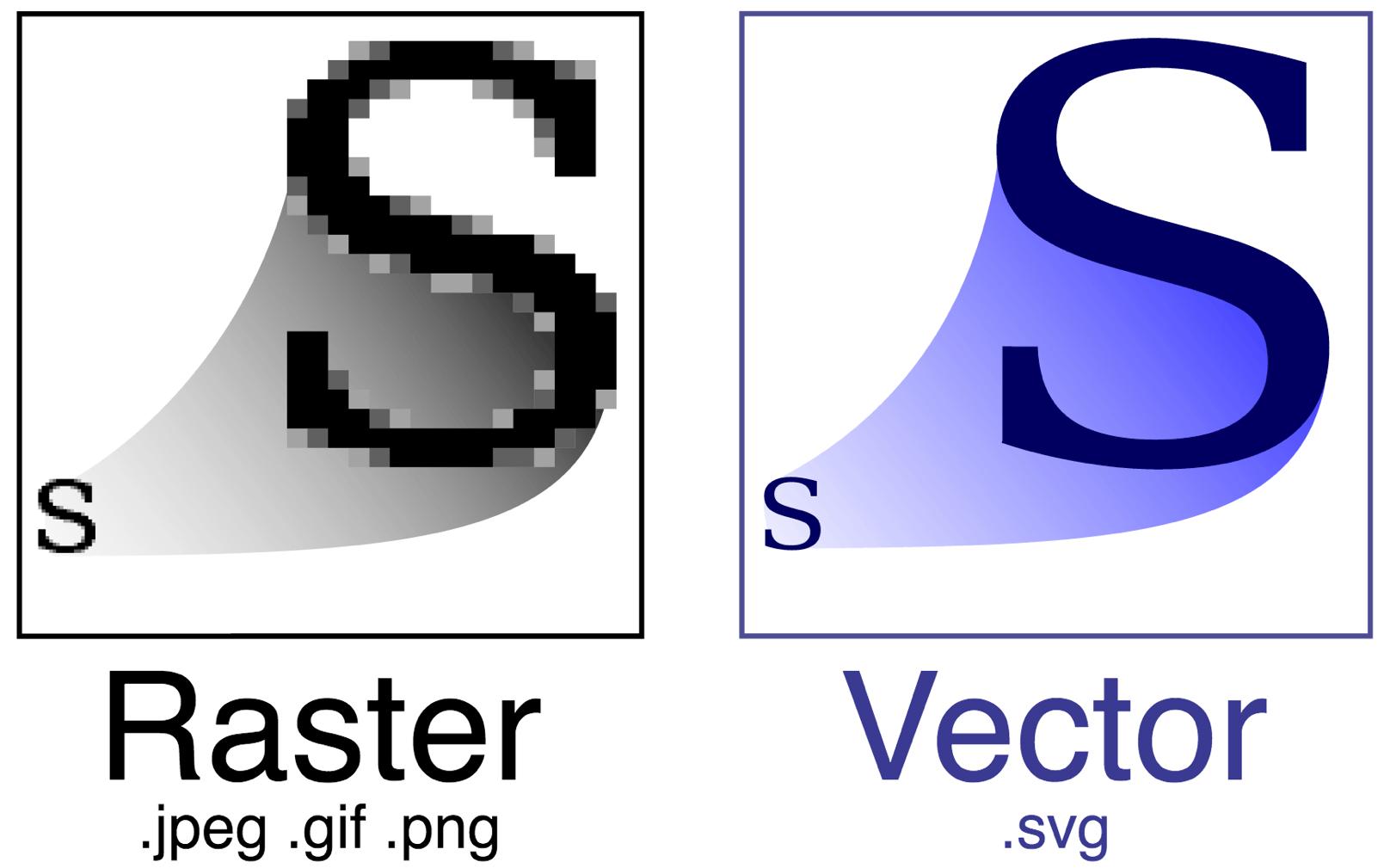 vector-raster